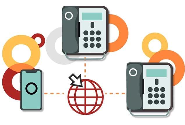 تلفن اینترنتی مورد استفاده در شرکت ها
